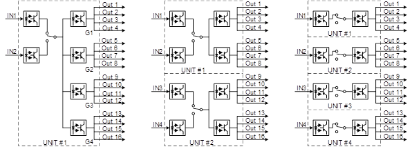 NMEA Buffer/Splitter Diagram - ZNR-416