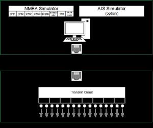 nmea-ais-simulator