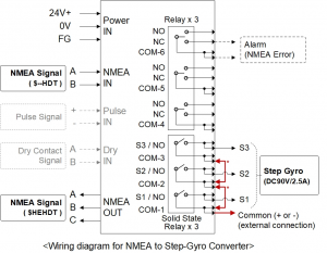 ZNC-910 Mode 1