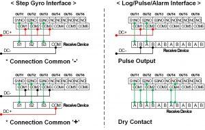 ZNC-910 Wiring